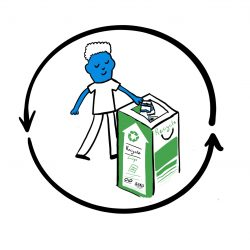 Users of the Zero Waste Network
